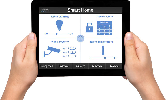 smart home automation on your tablet